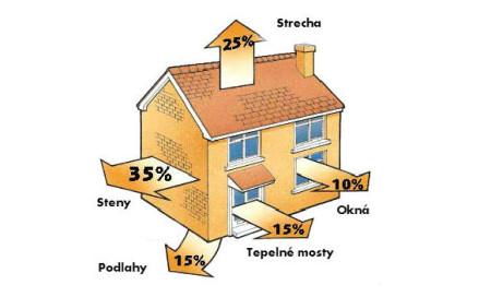 zateplenie-strechy